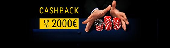 Cashback actie tot 2.000 euro bij Bwin.be